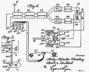 Hedy Lamar patent